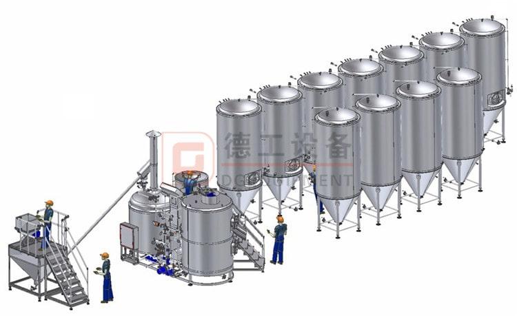 brewing beer-min