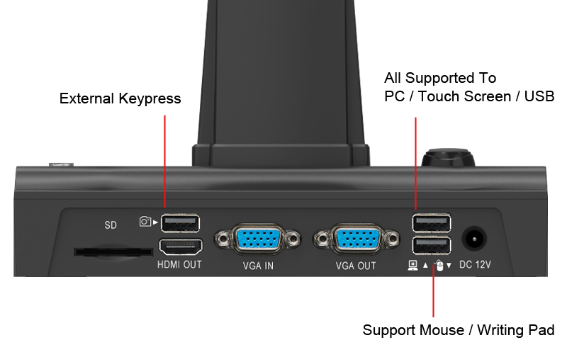 HDMI or VGA port